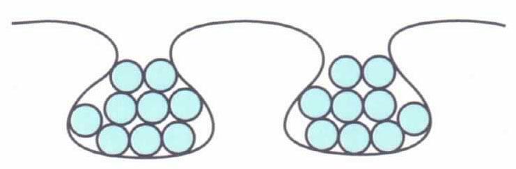 پوشش های پایه روغن